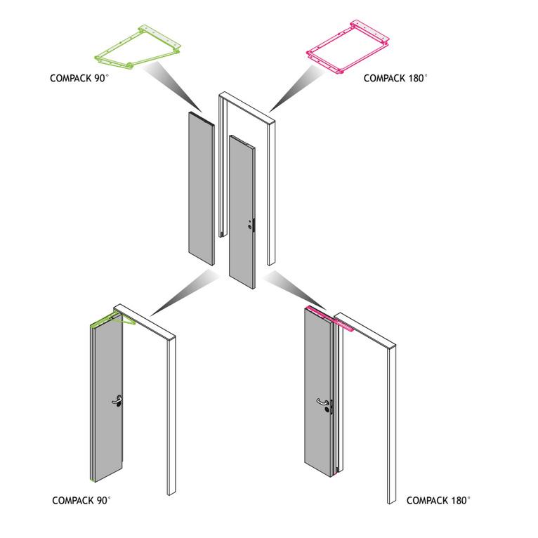 Комплектация cистема Compack схема