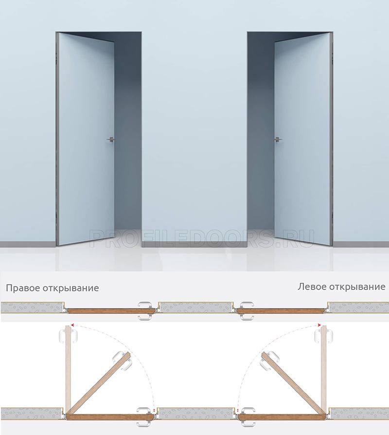 Скрытая двери открывание от себя